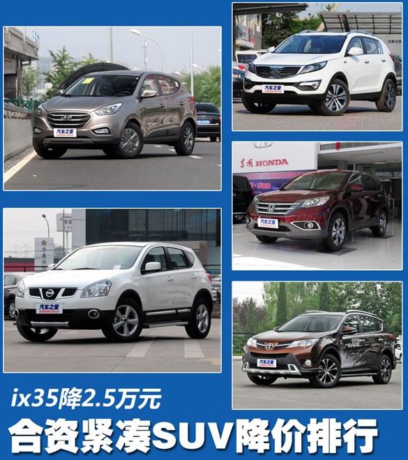 本周合资紧凑型SUV降价排行榜 韩系领降高清图片